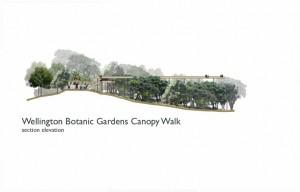 landscape architecture concept