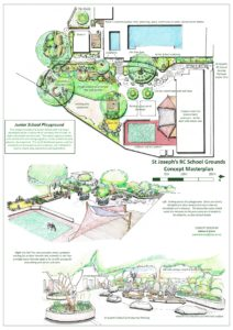 School grounds design, concept, landscape materplanning