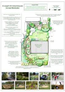 School grounds design and playground design