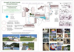 Landscape Masterplan for St Josephs School