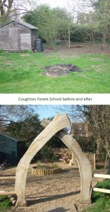 Forest School design