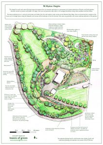 landscape design and permaculture Nelson