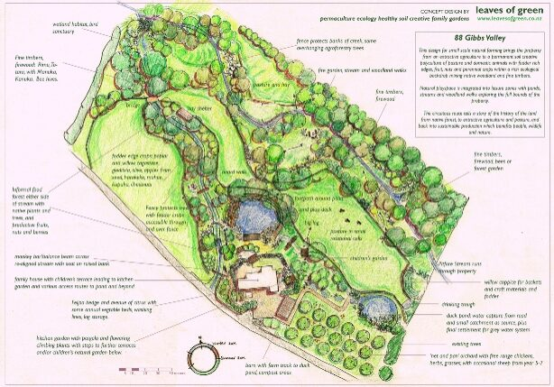 permaculture design, natural play and ecology