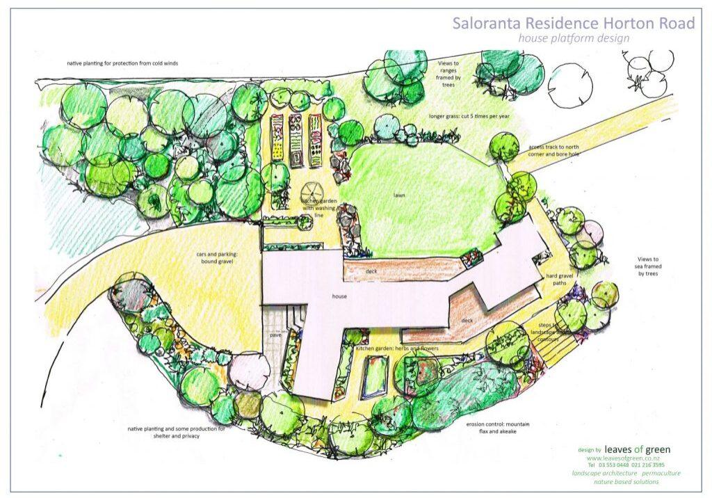 Landscape Permaculure design Nelson