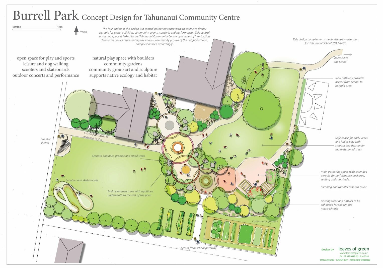 Public park landscape design, standing stones installed